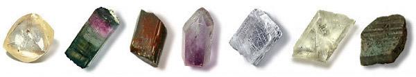 formes-cristalines